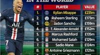 """10 cầu thủ trẻ đắt giá nhất thế giới: Mbappe số 1, """"Bom tấn"""" M.U số 3"""