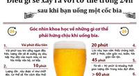 Đừng bao giờ uống bia theo cách này nếu không sẽ gục ngã