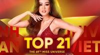 Cộng đồng mạng Việt Nam thể hiện quyền lực tại Miss Universe 2020 ra sao?