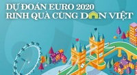 Dự đoán EURO 2020 – Rinh 5 triệu đồng từ Dân Việt