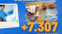 Diễn biến dịch Covid-19 tính đến 18h ngày 23/7: Yêu cầu giãn cách thật nghiêm, chặt để chặn dịch