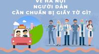 Về Hà Nội, người dân phải chuẩn bị những giấy tờ gì?