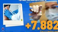 Diễn biến dịch Covid-19 tính đến 18h 26/7: Gần 80 nghìn người được tiêm vaccine trong ngày; kiên trì, đồng lòng, vững tin dập dịch