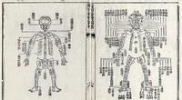 """Vụ án """"thây tro"""" kỳ dị bậc nhất Trung Quốc: Tống Từ phá án thế nào?"""