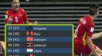 Vào vòng 1/8 World Cup 2021, ĐT futsal Việt Nam đứng thứ bao nhiêu thế giới?