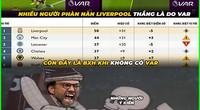 """Liverpool vẫn vô đối khi NHA không có VAR, MU bị fan """"trở mặt"""""""