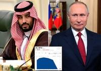 """Giá dầu phục hồi sau thông tin Nga - Saudi Arabia """"tiến rất gần"""" tới thỏa thuận cắt giảm sản lượng"""