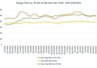 Xuất khẩu gạo tăng tốc trở lại