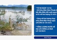 Bình Thuận: Mưa lũ khiến hơn 1.200 ha đất nông nghiệp bị ngập úng, thiệt hại hàng chục tỷ đồng
