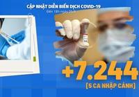 Diễn biến dịch Covid-19 ngày 5/8: Vương Quốc Ả-Rập Xê –út hỗ trợ 500.000 USD phòng, chống dịch Covid-19 cho Việt Nam
