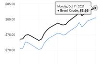Dự báo giá dầu thô còn tiếp tục tăng mạnh trong những tháng cuối năm nay