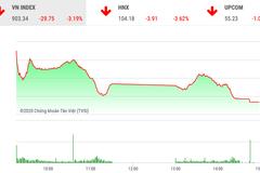 Chứng khoán ngày 24/2: VnIndex giảm 29,75 điểm
