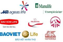 """Thị phần bảo hiểm cạnh tranh khốc liệt, Bảo Việt và PVI """"thất thủ""""?"""