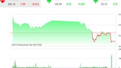 """Chứng khoán ngày 13/12: Sắc xanh ngân hàng không đủ sức ngăn cản sắc đỏ từ """"cổ phiếu họ Vin"""""""