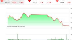 """Chứng khoán ngày 6/1: Cổ phiếu dầu khí """"chào thua"""" VCB"""