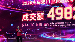 Alibaba của tỷ phú Jack Ma thu 74,1 tỷ USD trong ngày lễ độc thân 11/11