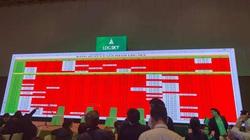 Đất Xanh Miền Nam và LDG Group có đẩy rủi ro về khách hàng tại dự án LDG Sky?