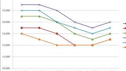 Giá nông sản hôm nay (27/12): Kết thúc một tuần lợn hơi bật tăng, giá tiêu giảm mạnh