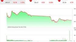 Chứng khoán ngày 26/2: VnIndex thủng mốc 900 điểm