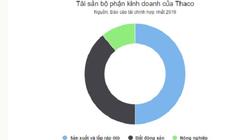 Tỷ phú Trần Bá Dương chia tách Thaco thế nào?