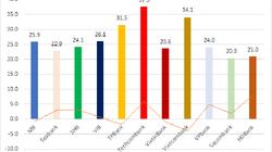"""""""Vượt mặt"""" Vietcombank, nhân viên Techcombank có thu nhập bình quân cao nhất hệ thống"""