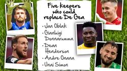 5 thủ môn có thể thay thế De Gea mùa giải tới: Henderson có tên