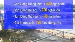 Vượt qua thiên tai, dịch bệnh, ngành nông nghiệp Bắc Giang vẫn bứt phá, tăng trưởng kỷ lục