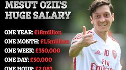 """Mesut Ozil đưa ra điều kiện """"nhân đạo"""" với Arsenal để ra đi"""