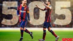 Giúp Barca giữ ngôi nhì La Liga, Messi chuẩn bị lập siêu kỷ lục