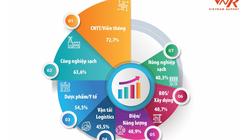 Công nghệ thông tin – top ngành tiềm năng nhất 3 năm tới tại Việt Nam
