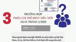3 trường hợp phải làm thẻ BHTY ngay từ tháng 4/2021