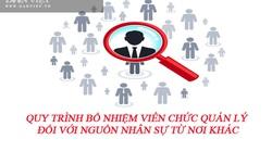 Quy trình bổ nhiệm viên chức quản lý đối với nguồn nhân sự từ nơi khác