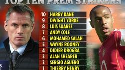 Top 10 tiền đạo hay nhất lịch sử Premier League: Aguero số 2, ai số 1?