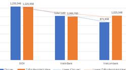 """7,4 triệu tỷ tiền gửi tiết kiệm: Nhiều ngân hàng vẫn """"âm thầm"""" tăng lãi suất tiết kiệm"""