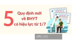 5 quy định mới về BHYT có hiệu lực từ 1/7