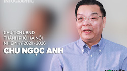 [Infographic] Ông Chu Ngọc Anh: Từ sinh viên Đại học Bách Khoa đến vị trí Chủ tịch UBND Thành phố Hà Nội