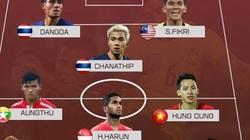Hùng Dũng và đội hình lỡ hẹn vòng loại World Cup: Hàng công cực đỉnh