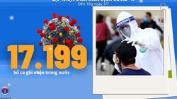 Bộ Y tế: Diễn biến dịch Covid-19 tính đến 18h ngày 3/7, thêm 922 ca nhiễm mới, TP.HCM có 714 ca