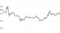 Giá bitcoin tụt thẳng đứng vì tin đồn bị cấm tại Trung Quốc