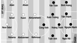 Đội hình dự kiến trận Iraq – Việt Nam