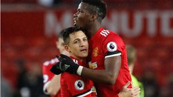 M.U áp đảo danh sách 10 cầu thủ hưởng lương cao nhất Premier League