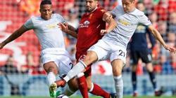Link xem trực tiếp M.U vs Liverpool
