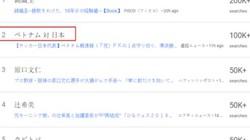 Việt Nam vào top từ khóa tìm kiếm nhiều nhất tại Nhật Bản