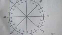Những chiếc đồng hồ cổ xưa nhất Việt Nam