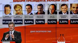 """Mong Poroshenko là """"kẹo ngọt"""""""
