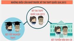 Những điều cần nhớ trước kỳ thi THPT Quốc gia 2015