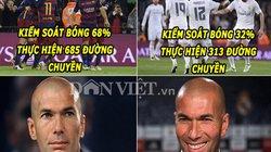 """HẬU TRƯỜNG (3.4): Ronaldo """"trần truồng"""" khoe thân, Zidane """"đá đểu"""" Barca"""