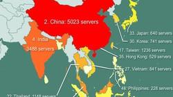 Vụ hơn 70.000 máy chủ bị hack: Việt Nam ảnh hưởng ra sao?