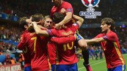 Top 10 đội tuyển chuyền bóng nhiều nhất vòng bảng EURO 2016