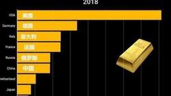 Vàng nhiều vô kể nhưng nước Đức đang phải nỗ lực chứng minh số vàng này là thật